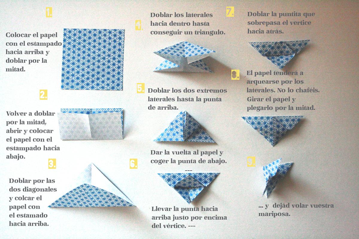 Manualidades Para Hacer Con Papel Ideas Con Papel Reciclado Papel