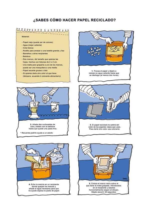 Manualidades para hacer con papel: Ideas con papel reciclado, papel ...